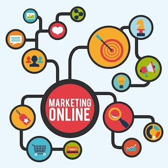 Comercialización en línea