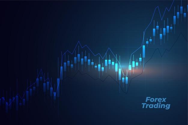 Comercio de divisas con gráfico de velas