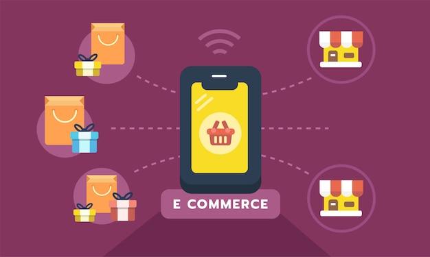 Comercio electrónico en el móvil.