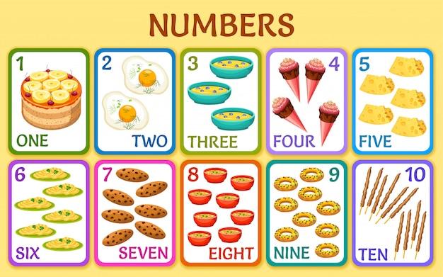 Comida de dibujos animados números de tarjetas para niños.