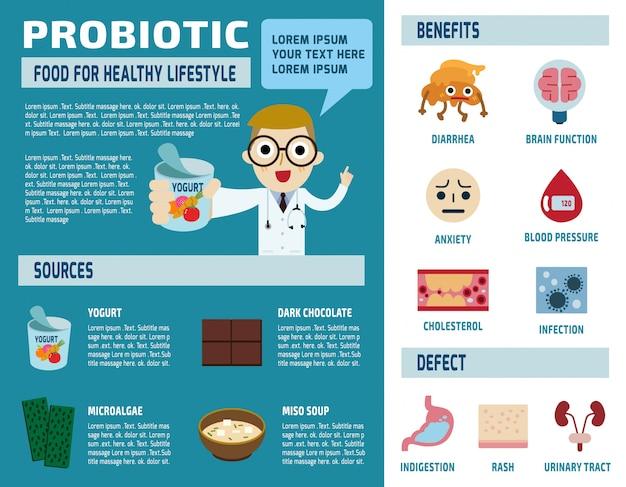 Comida probiótica comiendo concepto saludable.