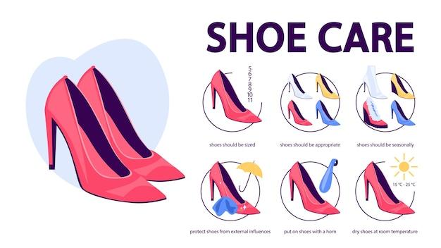 Cómo cuidar la instrucción de los zapatos. limpiar el calzado con regularidad. accesorio empresarial. estilo clásico. ilustración