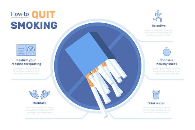 Cómo dejar de fumar infografía con diferentes ilustraciones.