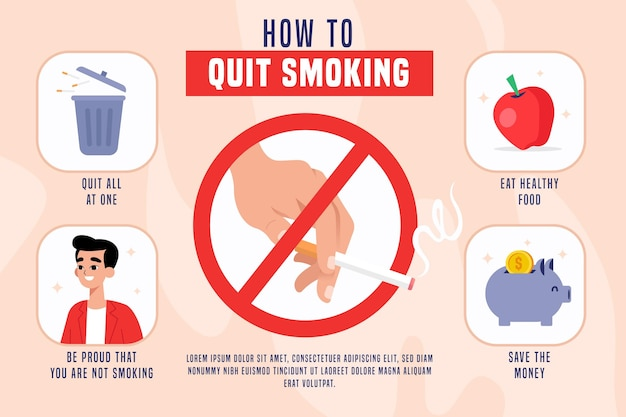 Cómo dejar de fumar - infografía