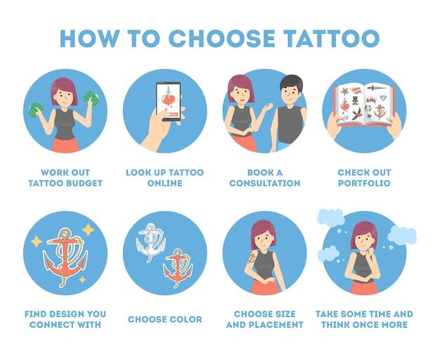 Cómo elegir la instrucción del tatuaje. tomando decisiones difíciles. planificación de presupuesto y búsqueda de artista. consulta en estudio con especialista, búsqueda de bocetos creativos. ilustración de vector plano aislado