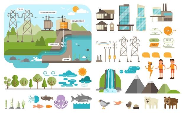 Cómo funciona la hidroelectricidad