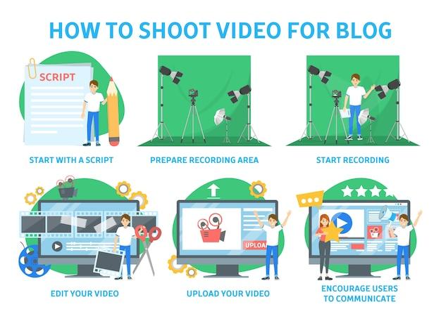 Cómo grabar videos para la instrucción de su blog. grabar video