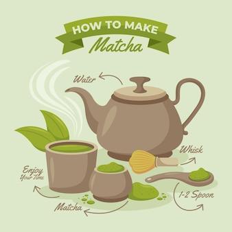 Como hacer el concepto matcha