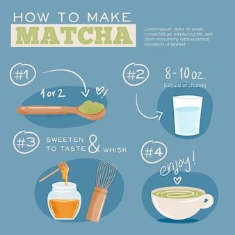 Cómo hacer instrucciones matcha