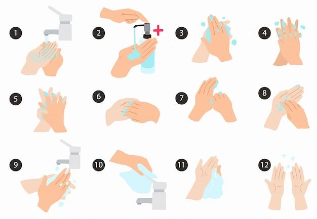 Cómo lavarse la mano paso a paso para evitar la propagación de bacterias, virus y coronavirus. elemento editable