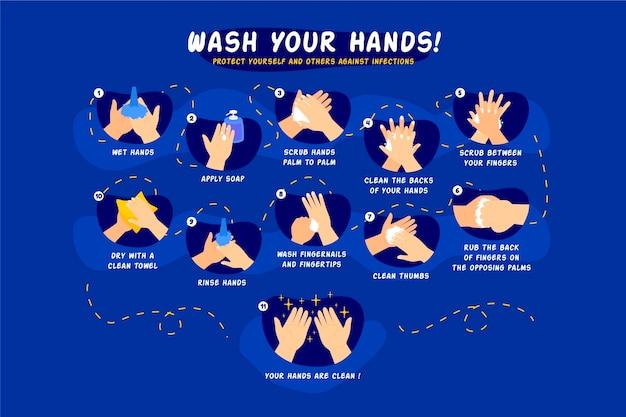 Cómo lavarse las manos infografía