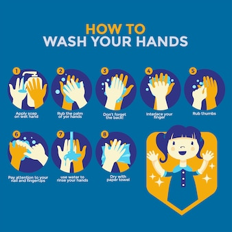 Cómo lavarse las manos pasos ilustración vectorial