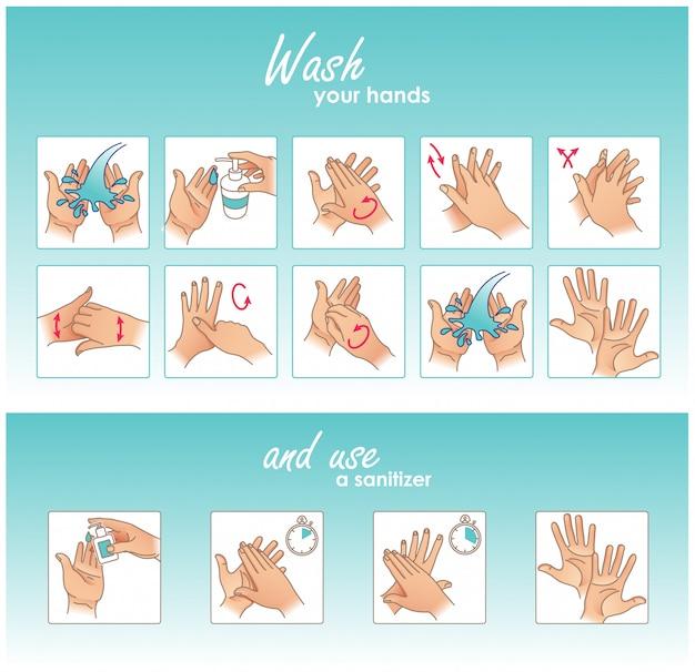Cómo lavarse las manos y usar un desinfectante. limpieza y desinfección de manos. instrucción médica. ilustración