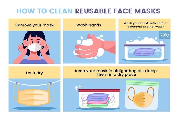 Cómo limpiar mascarillas reutilizables