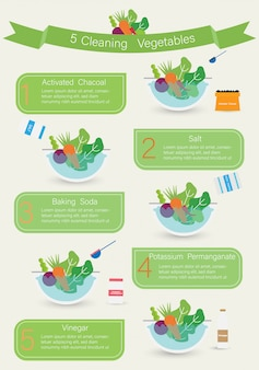 Cómo limpiar verduras para cocinar. limpieza de verduras infografía. ilustracion vectorial