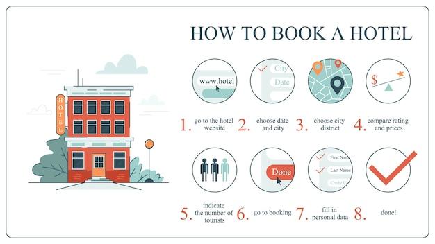 Cómo reservar la instrucción en línea del hotel para principiantes. idea de viajes y turismo. guía para personas que planean vacaciones. reserva de apartamento. ilustración