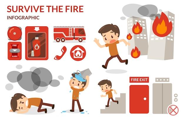 Cómo sobrevivir del fuego