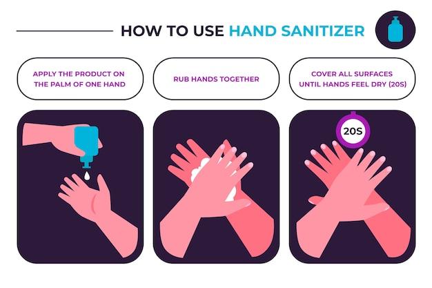 Cómo usar desinfectante de manos infografía