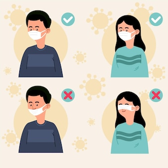 Cómo usar una máscara bien y mal