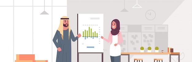 Compañeros de trabajo árabes que presentan un gráfico financiero en el rotafolio junta de negocios pareja hombre árabe mujer en la reunión de la conferencia haciendo presentación interior de la oficina moderna
