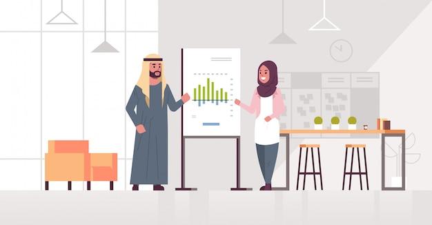 Compañeros de trabajo ic que presentan el gráfico financiero en el tablero de rotafolio pareja de negocios hombre árabe mujer en la reunión de la conferencia haciendo presentación concepto moderno interior de la oficina horizontal de longitud completa