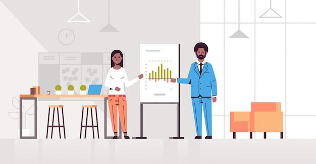 Compañeros de trabajo que presentan gráfico financiero en rotafolio pareja de negocios en la reunión de conferencia haciendo presentación concepto moderno interior de la oficina horizontal de longitud completa