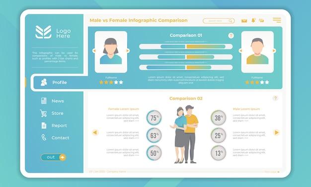 Comparación hombre versus mujer en plantilla de infografía