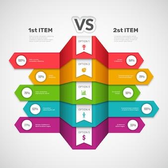 Comparación de infografía con cinco pasos.