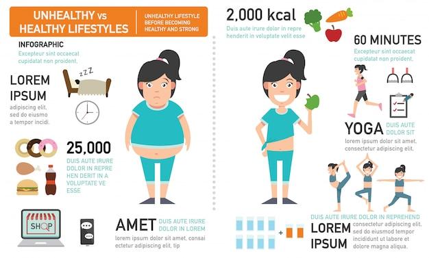La comparación de la mujer que tenía un estilo de vida poco saludable antes de ser saludable y fuerte