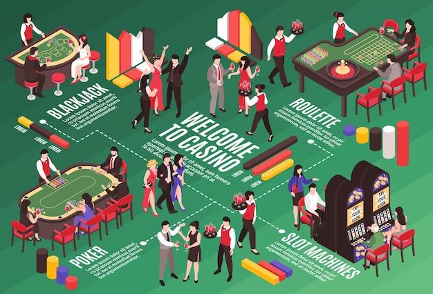 Composición de casino isométrica con ilustración de mesas de juego