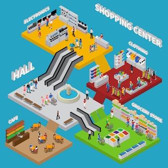 Composición del centro comercial