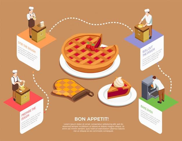 Composición del chef de confitería