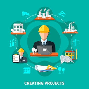 Composición del círculo de creación de proyectos