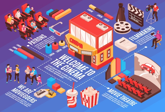 Composición de diagrama de flujo de cine de película isométrica con imágenes aisladas con elementos esenciales de la industria del cine y la ilustración de elementos de infografía