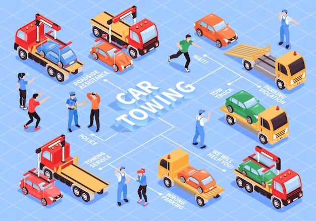 Composición de diagrama de flujo de grúa isométrica con leyendas de texto editables personas y vehículos de remolque con transportadores de vehículos