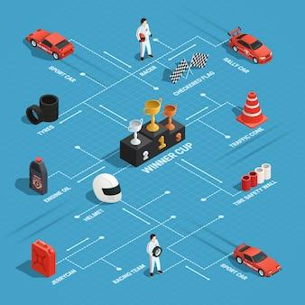 Composición de diagrama de flujo isométrico carrera de coches con imágenes aisladas