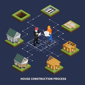 Composición de diagrama de flujo isométrico de construcción con vivienda aislada en varios puntos del proceso de construcción