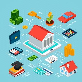 Composición de diagrama de flujo isométrico de préstamos de dinero aislado y gadgets de tarjetas de crédito financieras y construcción de bancos