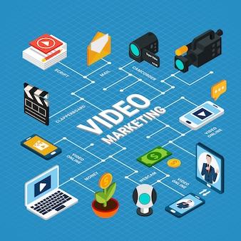 Composición de diagrama de flujo isométrico de video de foto con equipo de disparo profesional aislado