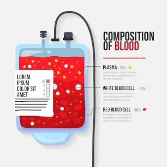 Composición dibujada a mano de infografía de sangre