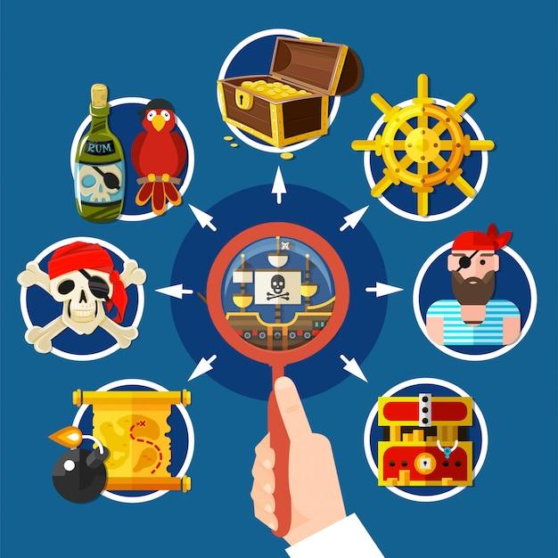Composición de dibujos animados de investigación de piratería