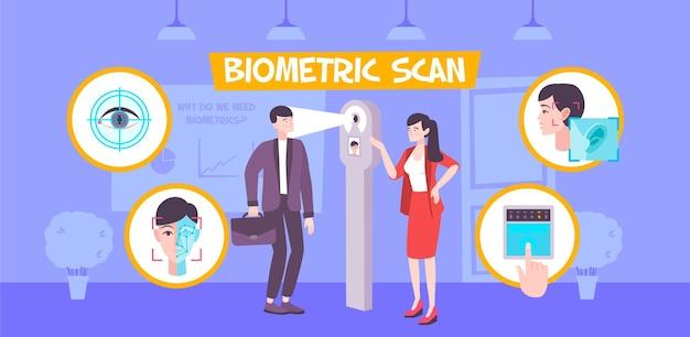 Composición de escaneo biométrico con escáner interior interior de datos biométricos y caracteres de hombre y mujer