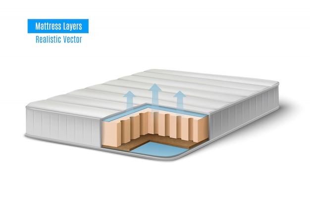 Composición del esquema de corte realista del colchón con vista de perfil de relleno de murciélago dentro del colchón con ilustración de texto