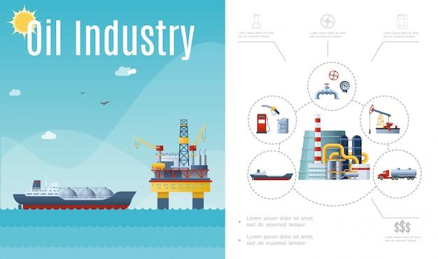 Composición de la industria petrolera plana con camión cisterna, plataforma de perforación de agua, gasolinera, bote, bomba de combustible, tubería, manómetro, válvula, camión