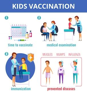 Composición de infografía de inmunización médica