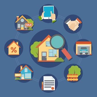 Composición inmobiliaria