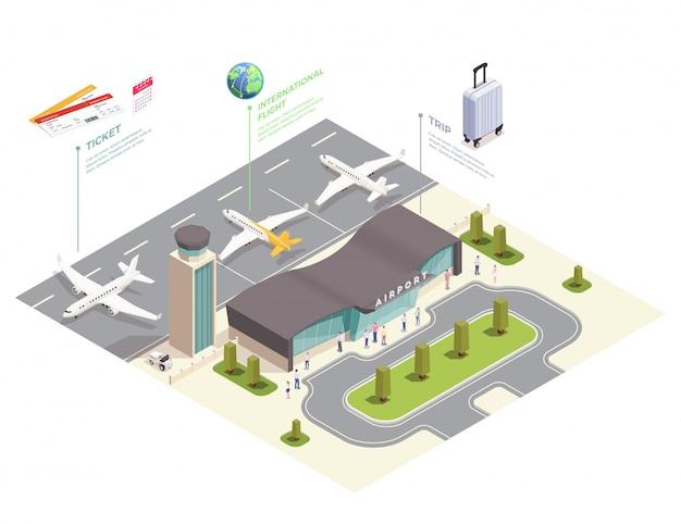 Composición isométrica del aeropuerto con vista infográfica de ubicaciones del aeropuerto con líneas voladoras del edificio terminal e ilustración de vector de texto