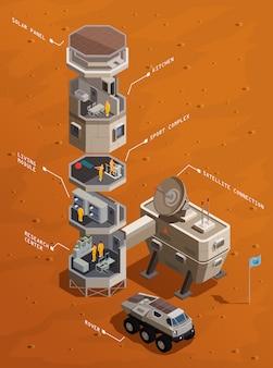 Composición isométrica de colonización de marte con infraestructura de base de comunicación que incluye compartimentos residenciales, centro de investigación y conexión satelital