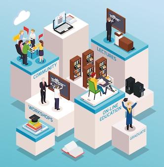 Composición isométrica del concepto de estudio universitario contemporáneo con talleres de educación en línea, comunidades de estudiantes, conferencias, ilustración de graduación