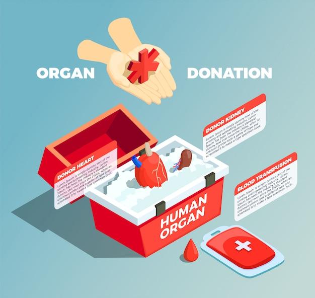 Composición isométrica de donación de órganos